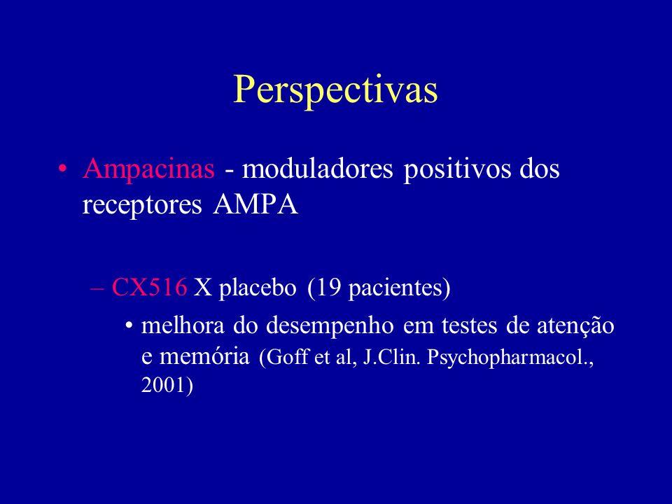 Ampacinas - moduladores positivos dos receptores AMPA –CX516 X placebo (19 pacientes) melhora do desempenho em testes de atenção e memória (Goff et al, J.Clin.
