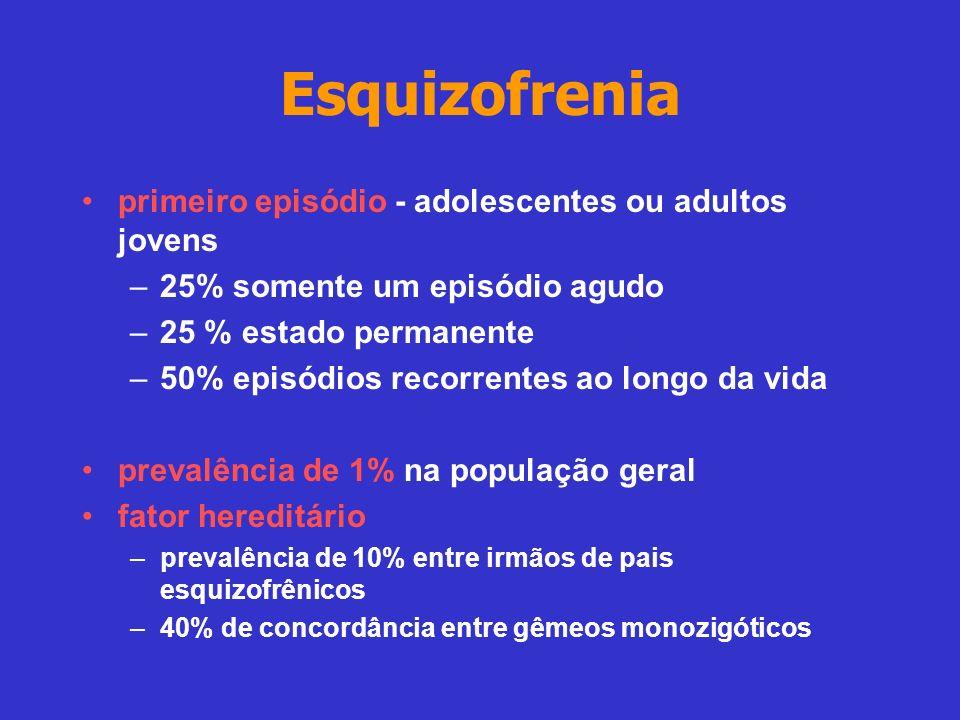Esquizofrenia primeiro episódio - adolescentes ou adultos jovens –25% somente um episódio agudo –25 % estado permanente –50% episódios recorrentes ao longo da vida prevalência de 1% na população geral fator hereditário –prevalência de 10% entre irmãos de pais esquizofrênicos –40% de concordância entre gêmeos monozigóticos