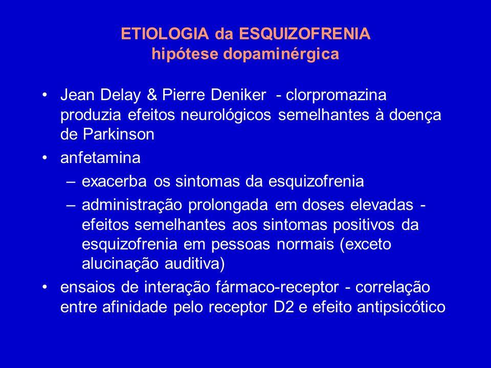 Jean Delay & Pierre Deniker - clorpromazina produzia efeitos neurológicos semelhantes à doença de Parkinson anfetamina –exacerba os sintomas da esquizofrenia –administração prolongada em doses elevadas - efeitos semelhantes aos sintomas positivos da esquizofrenia em pessoas normais (exceto alucinação auditiva) ensaios de interação fármaco-receptor - correlação entre afinidade pelo receptor D2 e efeito antipsicótico ETIOLOGIA da ESQUIZOFRENIA hipótese dopaminérgica