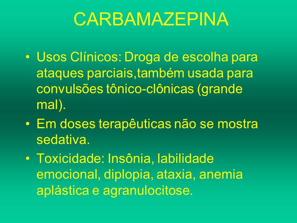 CARBAMAZEPINA Usos Clínicos: Droga de escolha para ataques parciais,também usada para convulsões tônico-clônicas (grande mal). Em doses terapêuticas n