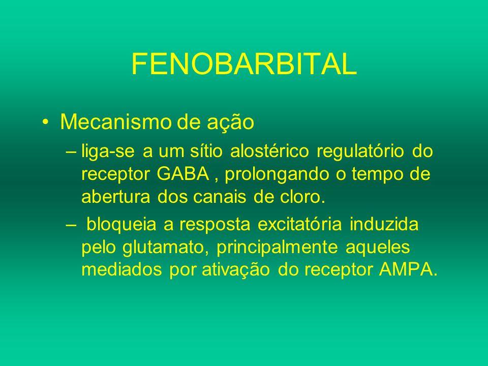 FENOBARBITAL Mecanismo de ação –liga-se a um sítio alostérico regulatório do receptor GABA, prolongando o tempo de abertura dos canais de cloro. – blo