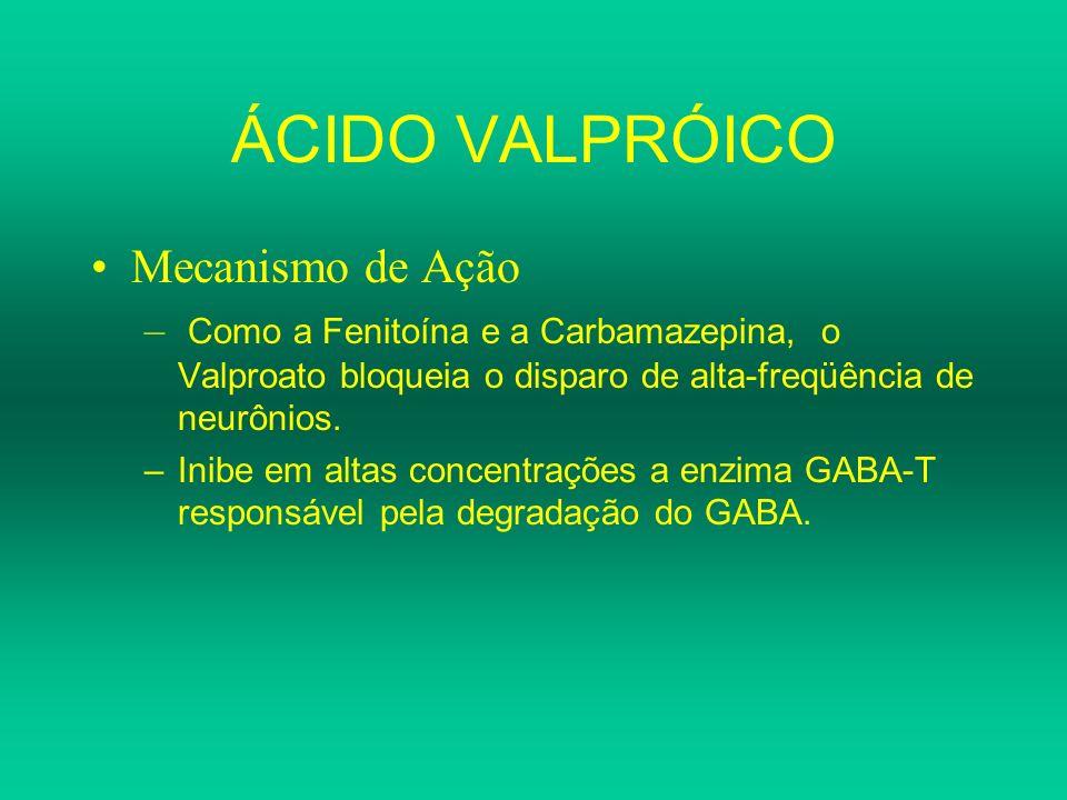 ÁCIDO VALPRÓICO Mecanismo de Ação – Como a Fenitoína e a Carbamazepina, o Valproato bloqueia o disparo de alta-freqüência de neurônios. –Inibe em alta