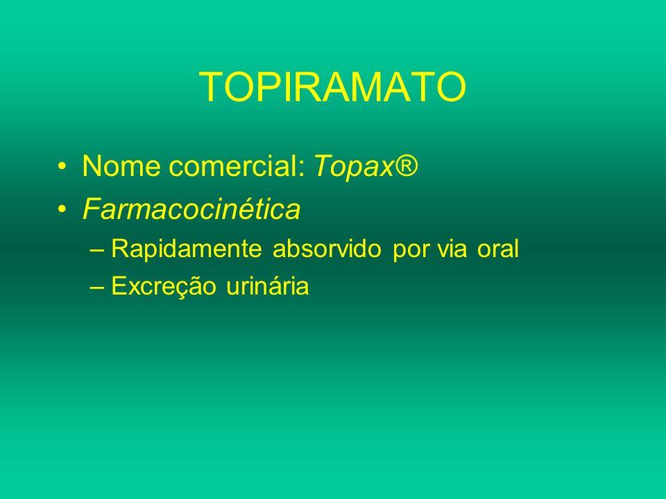 TOPIRAMATO Nome comercial: Topax® Farmacocinética –Rapidamente absorvido por via oral –Excreção urinária