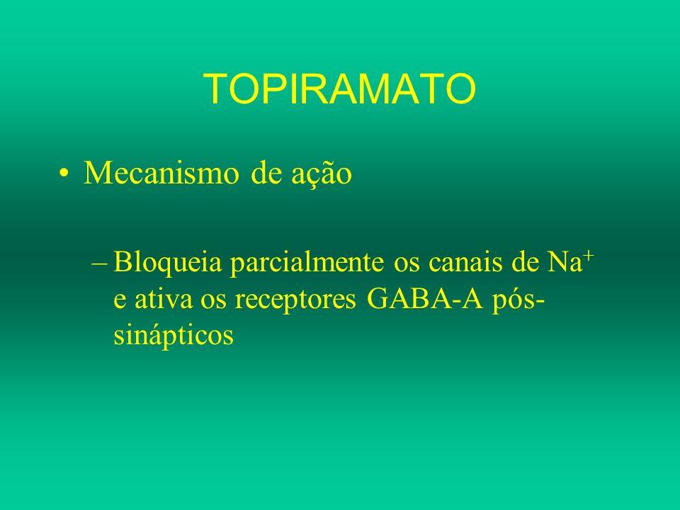 TOPIRAMATO Mecanismo de ação –Bloqueia parcialmente os canais de Na + e ativa os receptores GABA-A pós- sinápticos