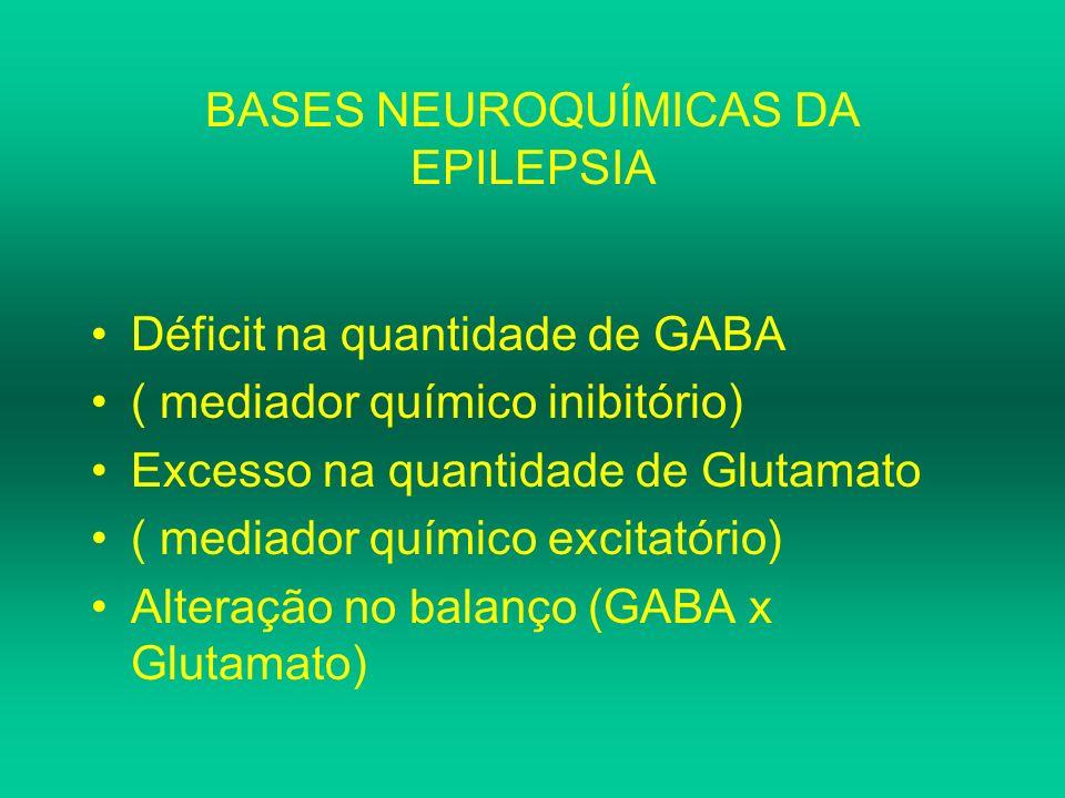 FÁRMACOS ANTI-CONVULSIVANTES Aumentam a atividade do GABA : –BARBITÚRICOS e BDZ : Facilitam a ação do GABA na abertura dos canais de Cl -.