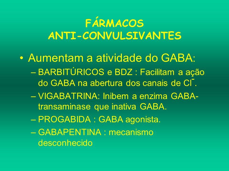 FÁRMACOS ANTI-CONVULSIVANTES Aumentam a atividade do GABA : –BARBITÚRICOS e BDZ : Facilitam a ação do GABA na abertura dos canais de Cl -. –VIGABATRIN