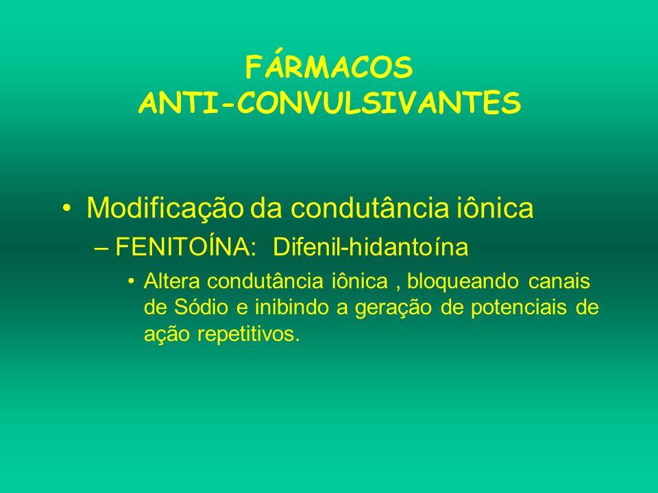 Modificação da condutância iônica –FENITOÍNA: Difenil-hidantoína Altera condutância iônica, bloqueando canais de Sódio e inibindo a geração de potenci