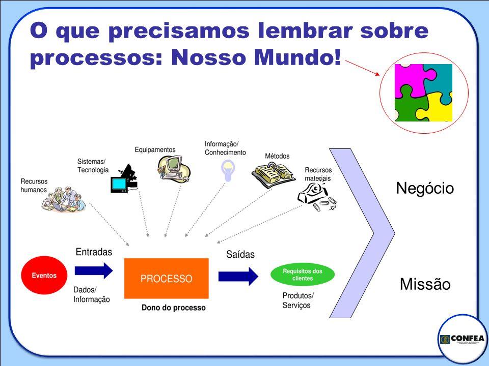 Negócio Missão O que precisamos lembrar sobre processos: Nosso Mundo!