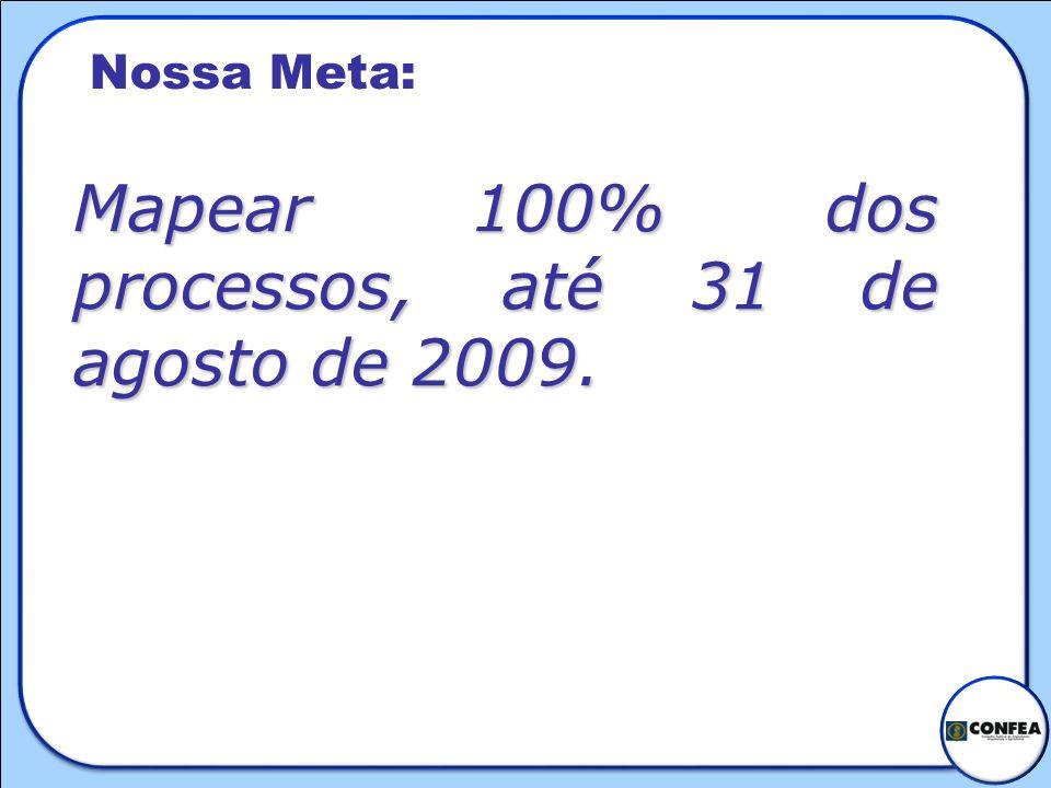 Nossa Meta: Mapear 100% dos processos, até 31 de agosto de 2009.