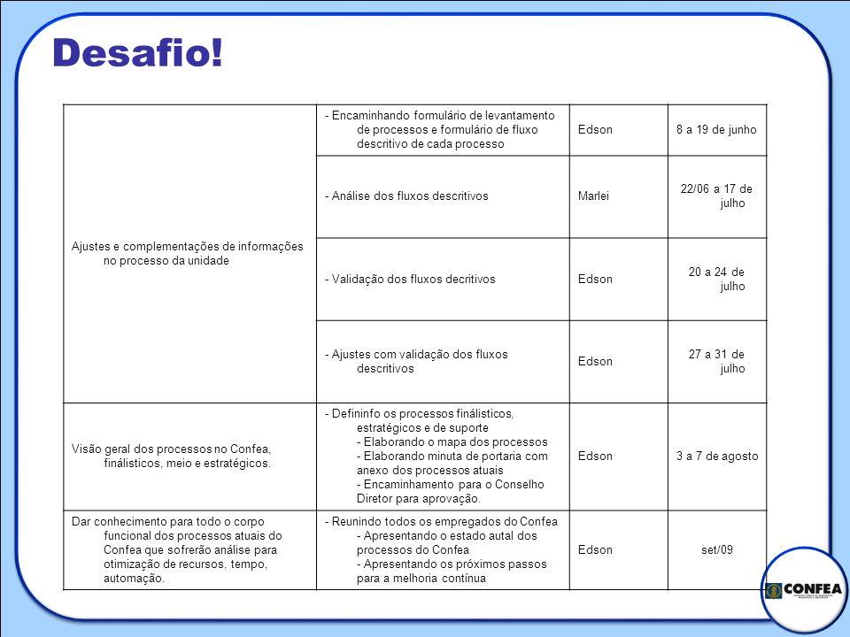 Ajustes e complementações de informações no processo da unidade - Encaminhando formulário de levantamento de processos e formulário de fluxo descritiv