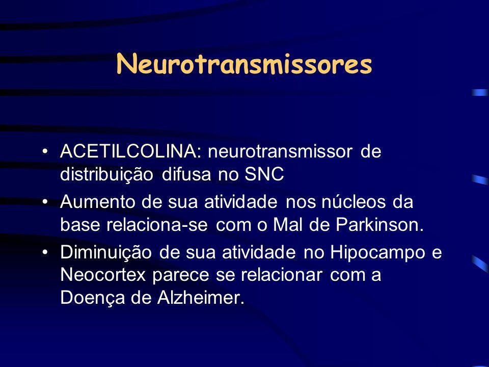 Neurotransmissores ACETILCOLINA: neurotransmissor de distribuição difusa no SNC Aumento de sua atividade nos núcleos da base relaciona-se com o Mal de