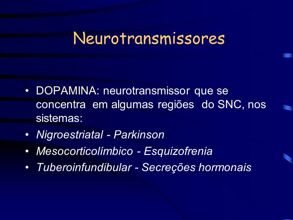 Neurotransmissores DOPAMINA: neurotransmissor que se concentra em algumas regiões do SNC, nos sistemas: Nigroestriatal - Parkinson Mesocorticolímbico