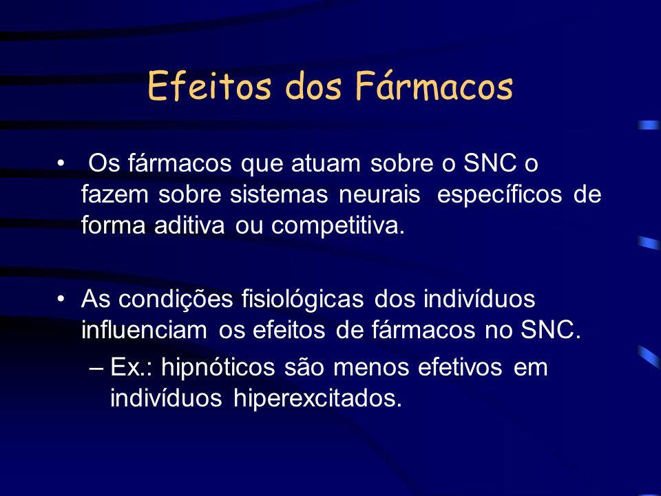 Efeitos dos Fármacos Os fármacos que atuam sobre o SNC o fazem sobre sistemas neurais específicos de forma aditiva ou competitiva. As condições fisiol