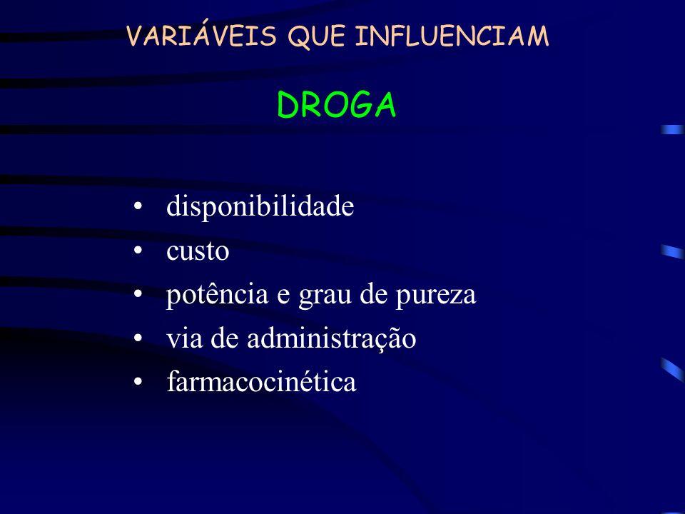 disponibilidade custo potência e grau de pureza via de administração farmacocinética VARIÁVEIS QUE INFLUENCIAM DROGA