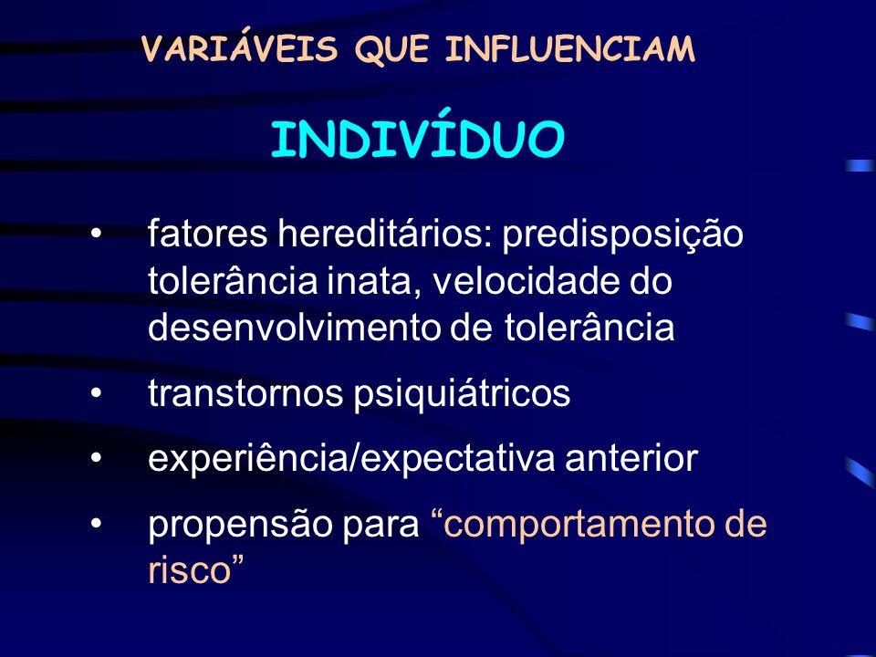 fatores hereditários: predisposição tolerância inata, velocidade do desenvolvimento de tolerância transtornos psiquiátricos experiência/expectativa an