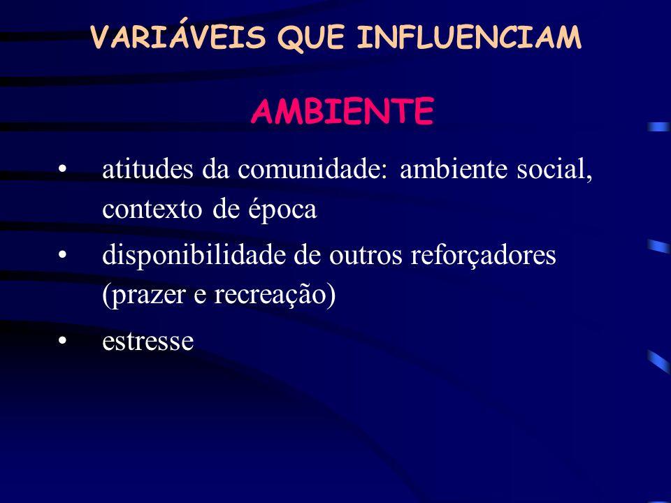 atitudes da comunidade: ambiente social, contexto de época disponibilidade de outros reforçadores (prazer e recreação) estresse VARIÁVEIS QUE INFLUENC
