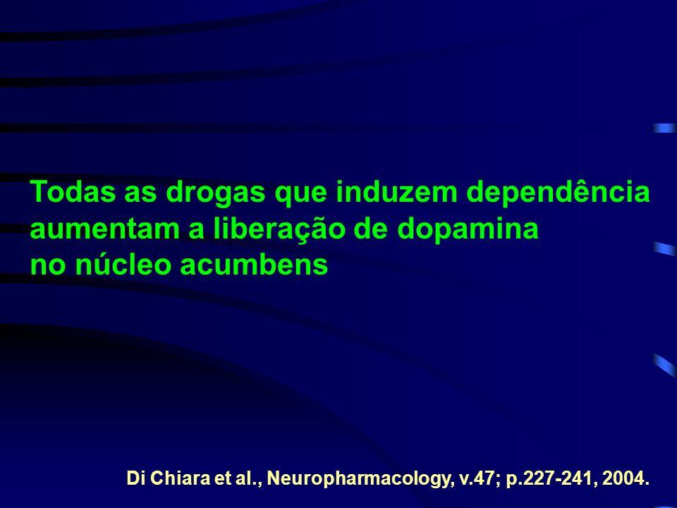Todas as drogas que induzem dependência aumentam a liberação de dopamina no núcleo acumbens Di Chiara et al., Neuropharmacology, v.47; p.227-241, 2004