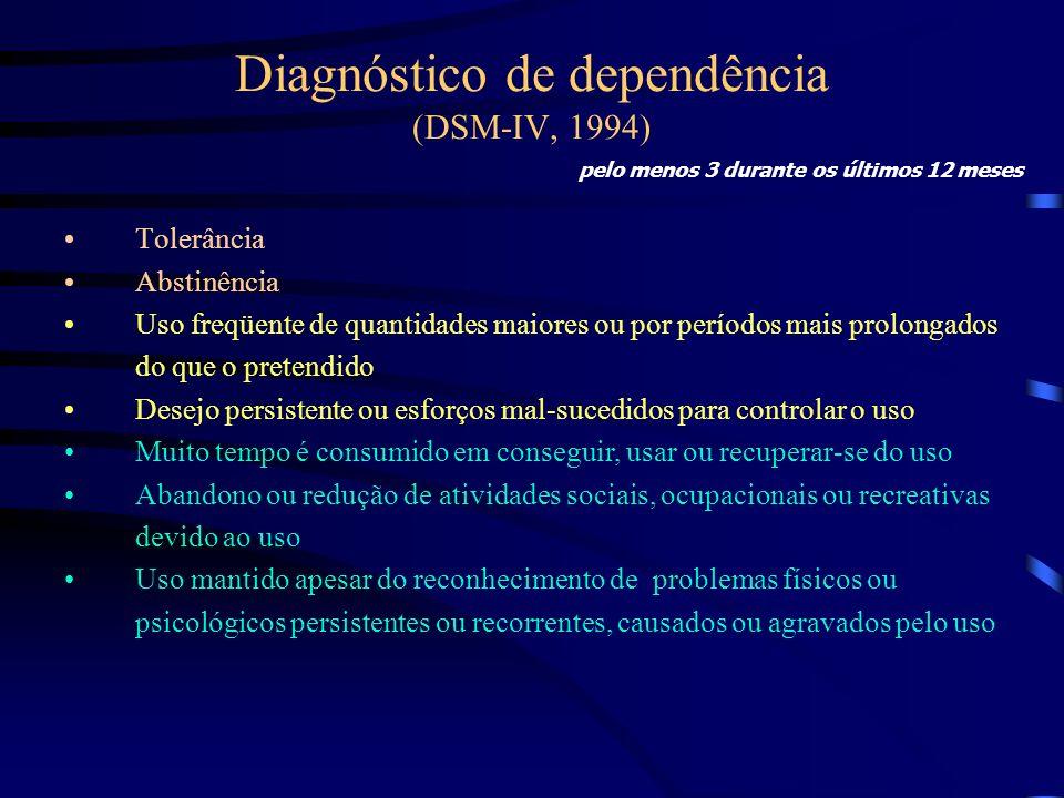 Diagnóstico de dependência (DSM-IV, 1994) Tolerância Abstinência Uso freqüente de quantidades maiores ou por períodos mais prolongados do que o preten