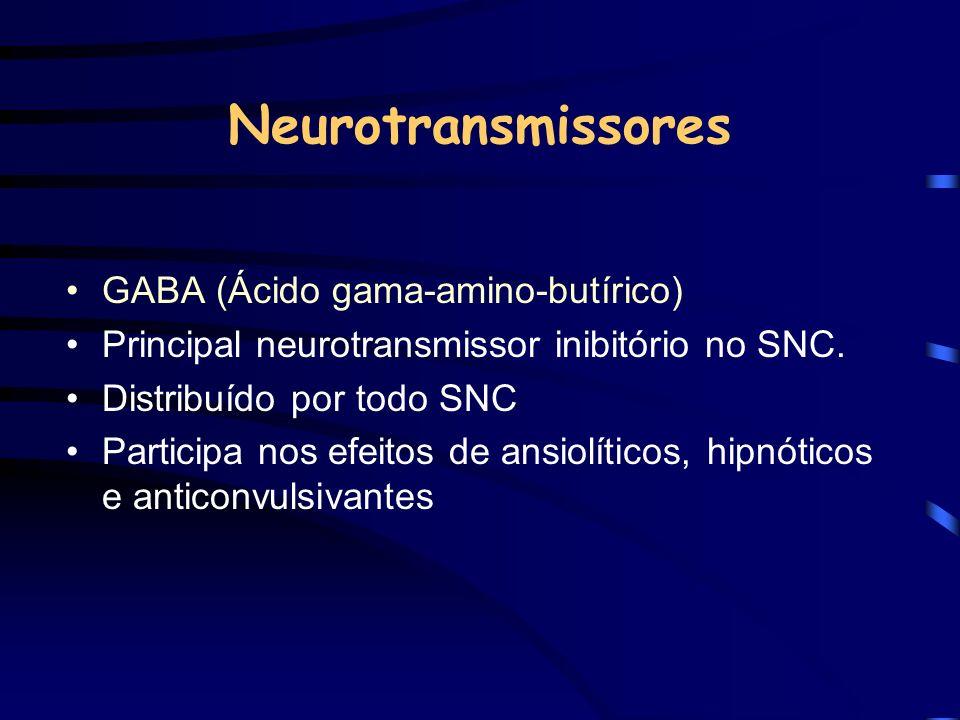 Neurotransmissores GABA (Ácido gama-amino-butírico) Principal neurotransmissor inibitório no SNC. Distribuído por todo SNC Participa nos efeitos de an