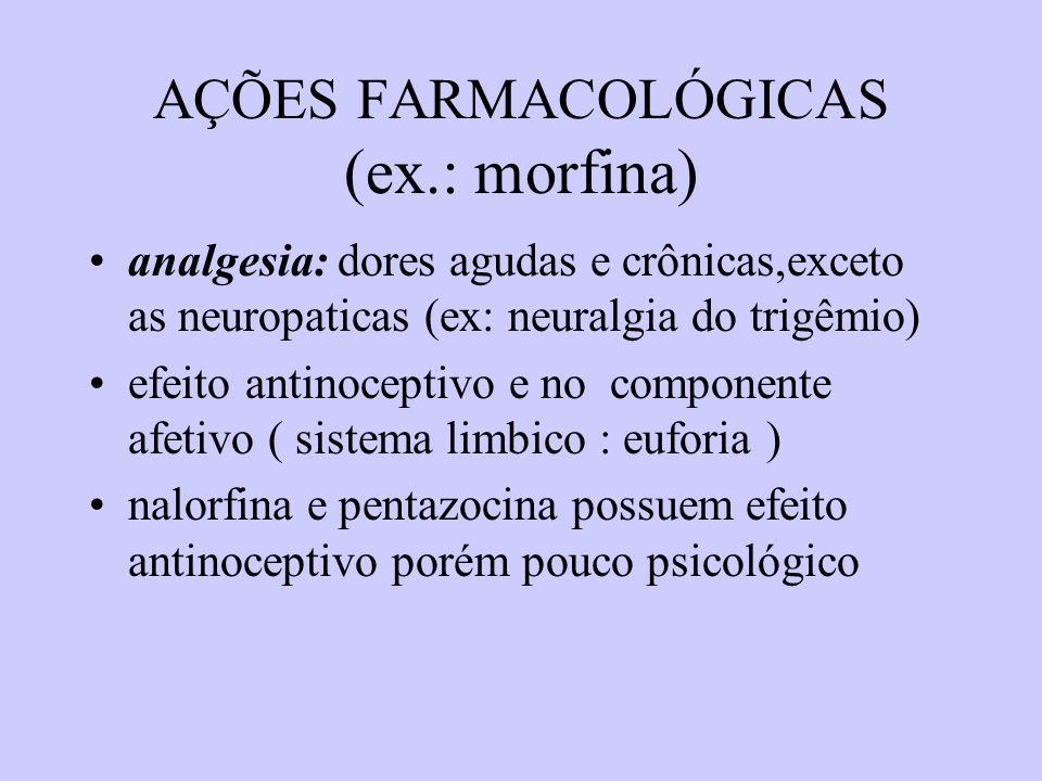 AÇÕES FARMACOLÓGICAS (ex.: morfina) analgesia: dores agudas e crônicas,exceto as neuropaticas (ex: neuralgia do trigêmio) efeito antinoceptivo e no co