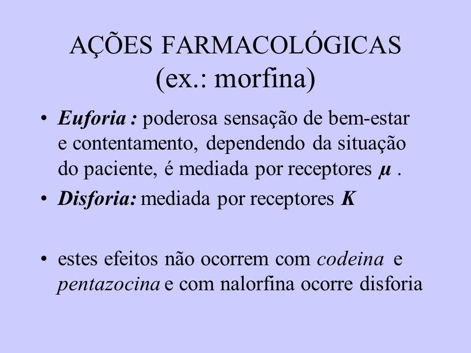 AÇÕES FARMACOLÓGICAS (ex.: morfina) Euforia : poderosa sensação de bem-estar e contentamento, dependendo da situação do paciente, é mediada por recept