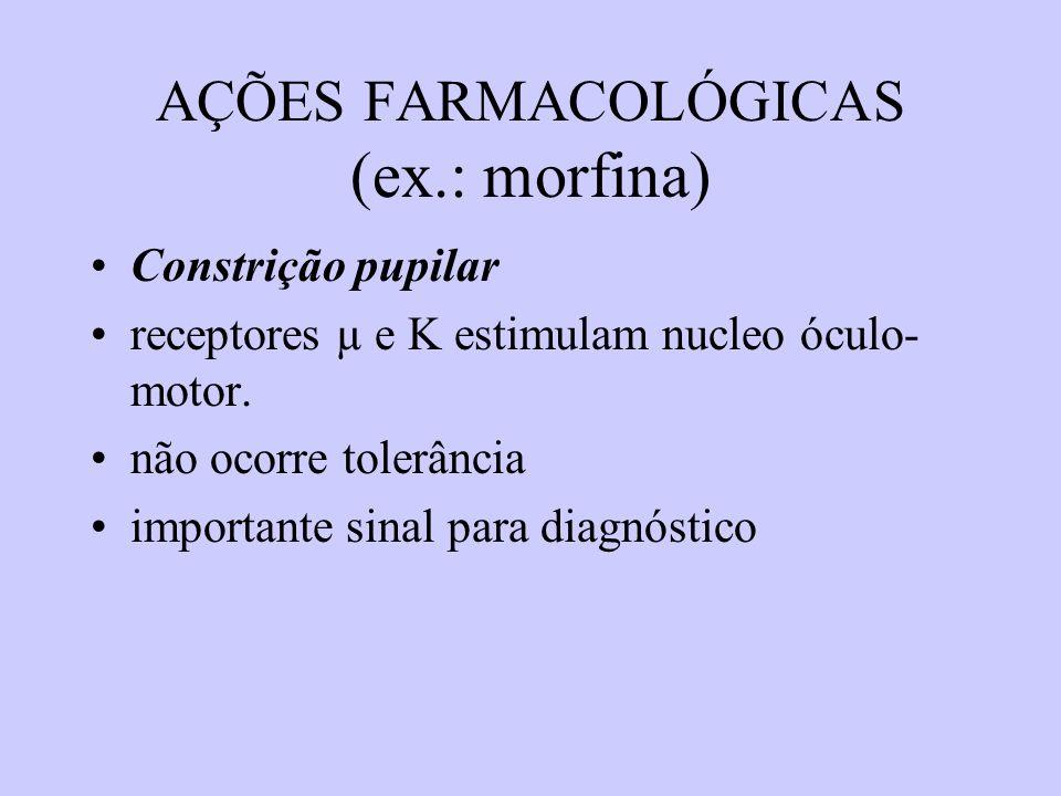AÇÕES FARMACOLÓGICAS (ex.: morfina) Constrição pupilar receptores µ e K estimulam nucleo óculo- motor. não ocorre tolerância importante sinal para dia