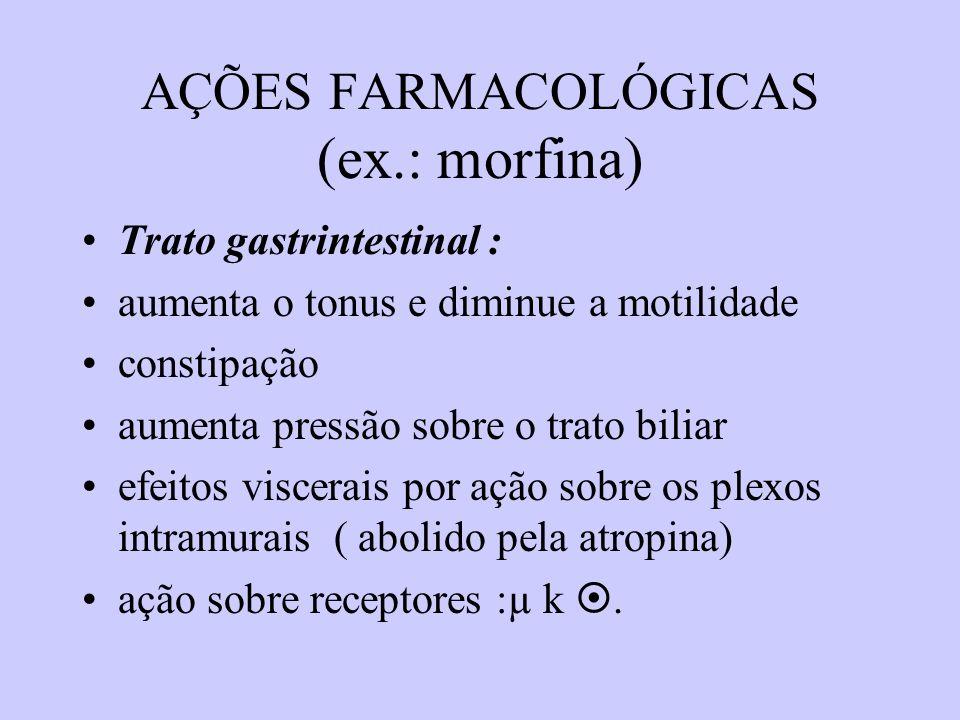 AÇÕES FARMACOLÓGICAS (ex.: morfina) Trato gastrintestinal : aumenta o tonus e diminue a motilidade constipação aumenta pressão sobre o trato biliar ef