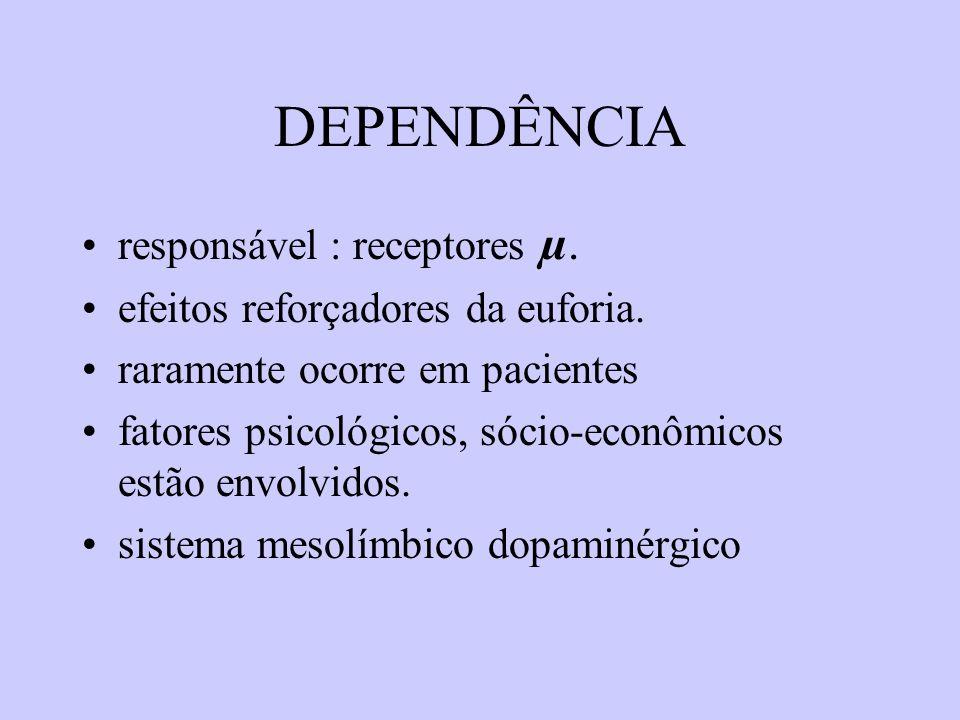 DEPENDÊNCIA responsável : receptores µ. efeitos reforçadores da euforia. raramente ocorre em pacientes fatores psicológicos, sócio-econômicos estão en