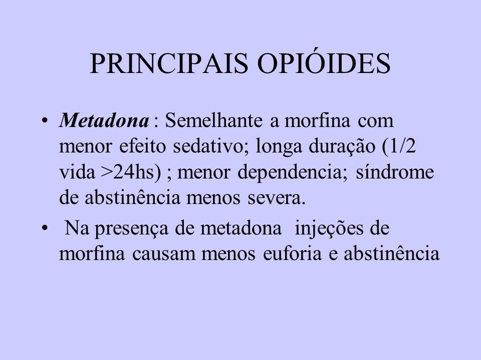 PRINCIPAIS OPIÓIDES Metadona : Semelhante a morfina com menor efeito sedativo; longa duração (1/2 vida >24hs) ; menor dependencia; síndrome de abstinê