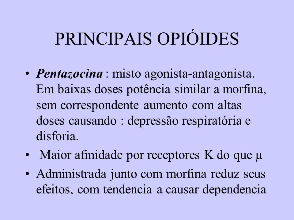 PRINCIPAIS OPIÓIDES Pentazocina : misto agonista-antagonista. Em baixas doses potência similar a morfina, sem correspondente aumento com altas doses c