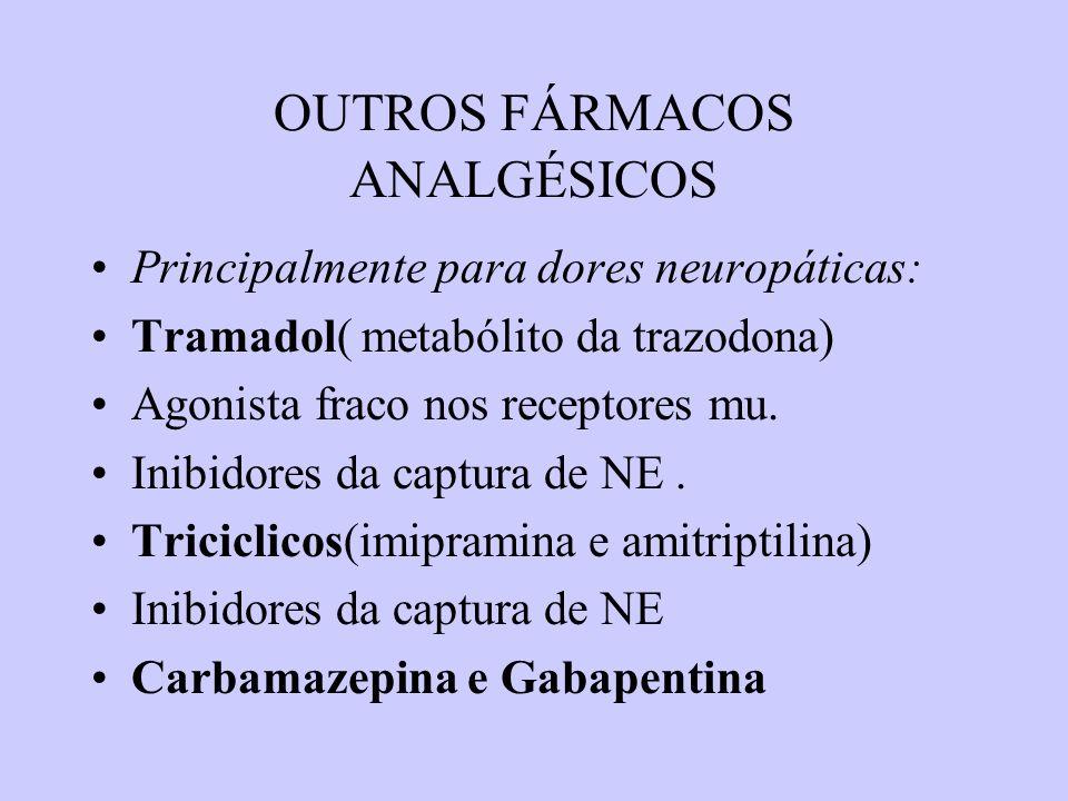 OUTROS FÁRMACOS ANALGÉSICOS Principalmente para dores neuropáticas: Tramadol( metabólito da trazodona) Agonista fraco nos receptores mu. Inibidores da