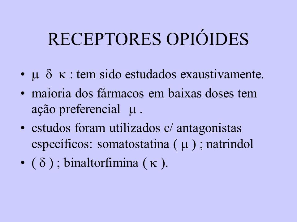 RECEPTORES OPIÓIDES : tem sido estudados exaustivamente. maioria dos fármacos em baixas doses tem ação preferencial. estudos foram utilizados c/ antag