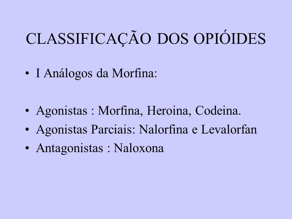 CLASSIFICAÇÃO DOS OPIÓIDES I Análogos da Morfina: Agonistas : Morfina, Heroina, Codeina. Agonistas Parciais: Nalorfina e Levalorfan Antagonistas : Nal