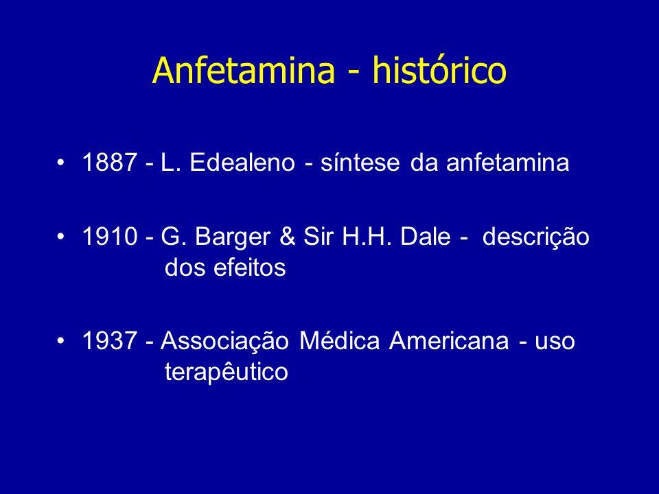 Anfetamina - histórico 1887 - L. Edealeno - síntese da anfetamina 1910 - G. Barger & Sir H.H. Dale - descrição dos efeitos 1937 - Associação Médica Am