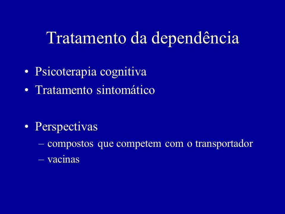 Tratamento da dependência Psicoterapia cognitiva Tratamento sintomático Perspectivas –compostos que competem com o transportador –vacinas