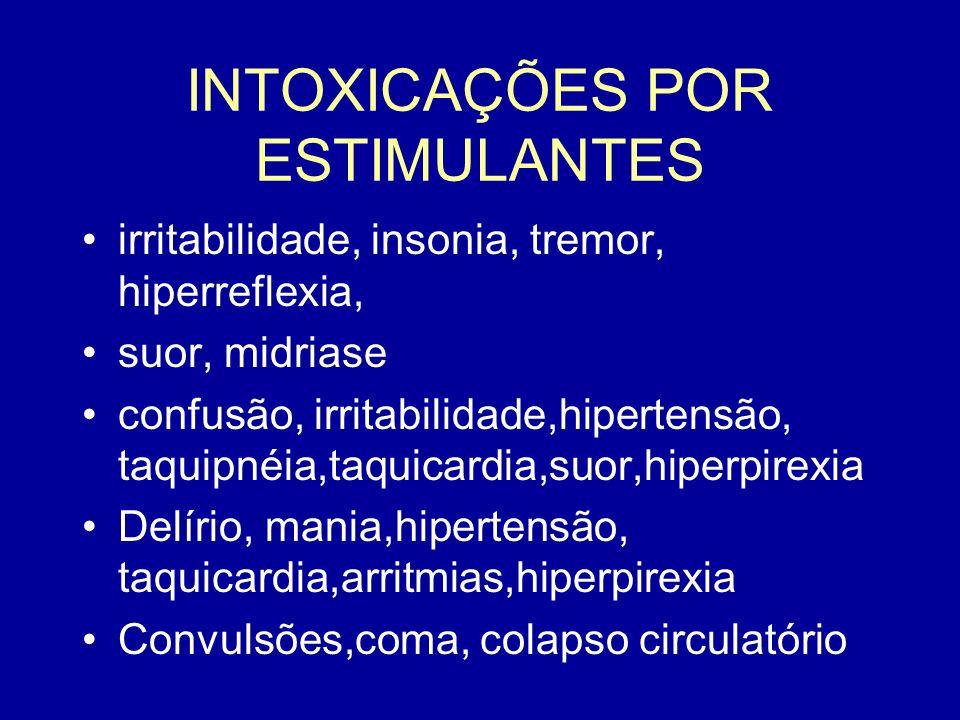 INTOXICAÇÕES POR ESTIMULANTES irritabilidade, insonia, tremor, hiperreflexia, suor, midriase confusão, irritabilidade,hipertensão, taquipnéia,taquicar