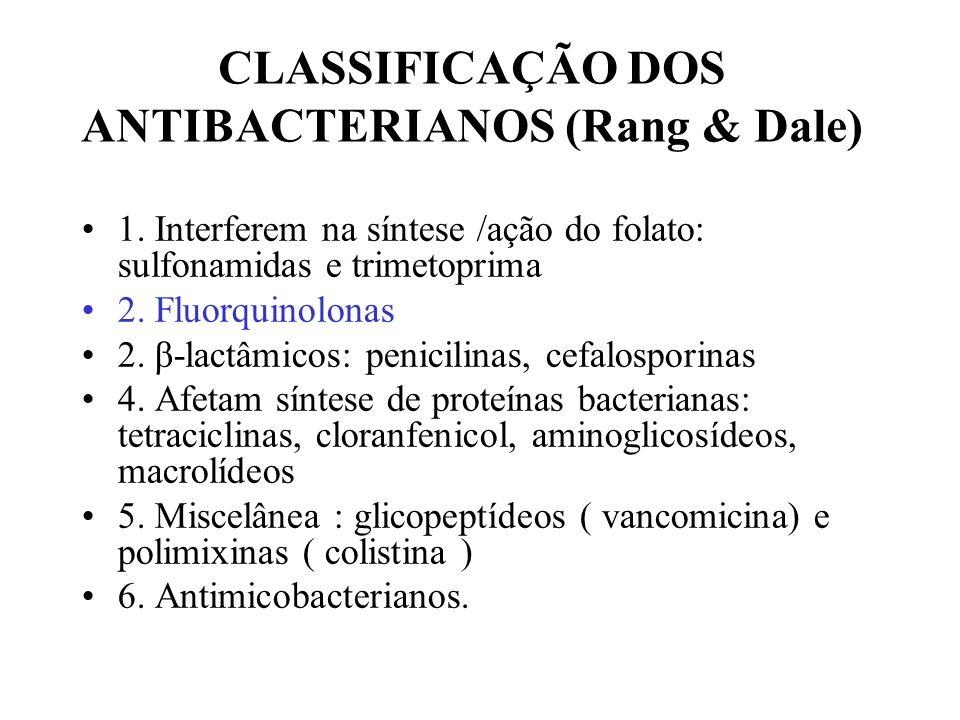 CLASSIFICAÇÃO DOS ANTIBACTERIANOS (Rang & Dale) 1. Interferem na síntese /ação do folato: sulfonamidas e trimetoprima 2. Fluorquinolonas 2. β-lactâmic