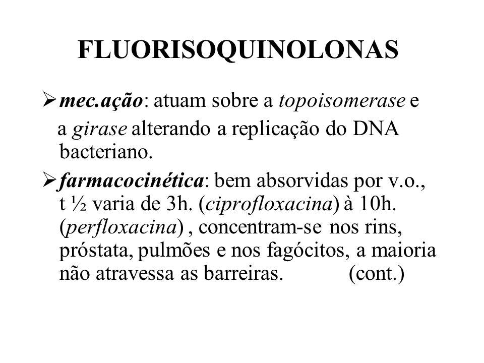 FLUORISOQUINOLONAS mec.ação: atuam sobre a topoisomerase e a girase alterando a replicação do DNA bacteriano. farmacocinética: bem absorvidas por v.o.