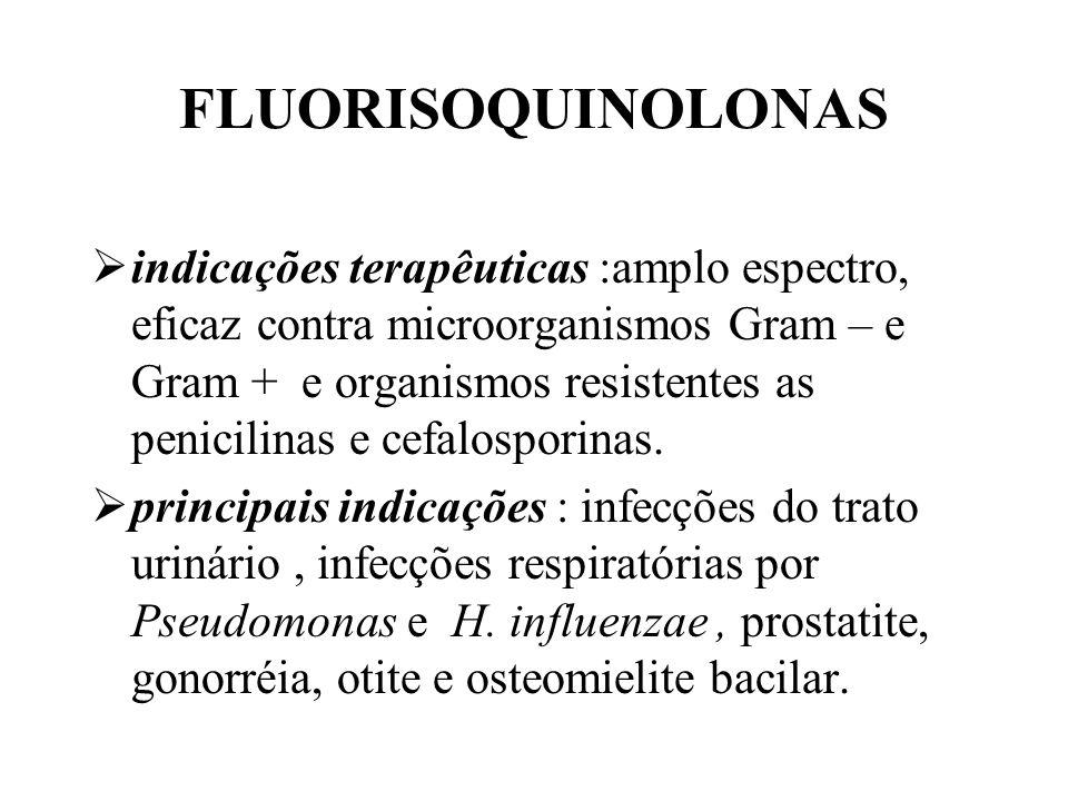 FLUORISOQUINOLONAS indicações terapêuticas :amplo espectro, eficaz contra microorganismos Gram – e Gram + e organismos resistentes as penicilinas e ce
