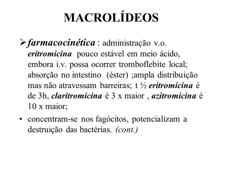 MACROLÍDEOS farmacocinética : administração v.o. eritromicina pouco estável em meio ácido, embora i.v. possa ocorrer tromboflebite local; absorção no