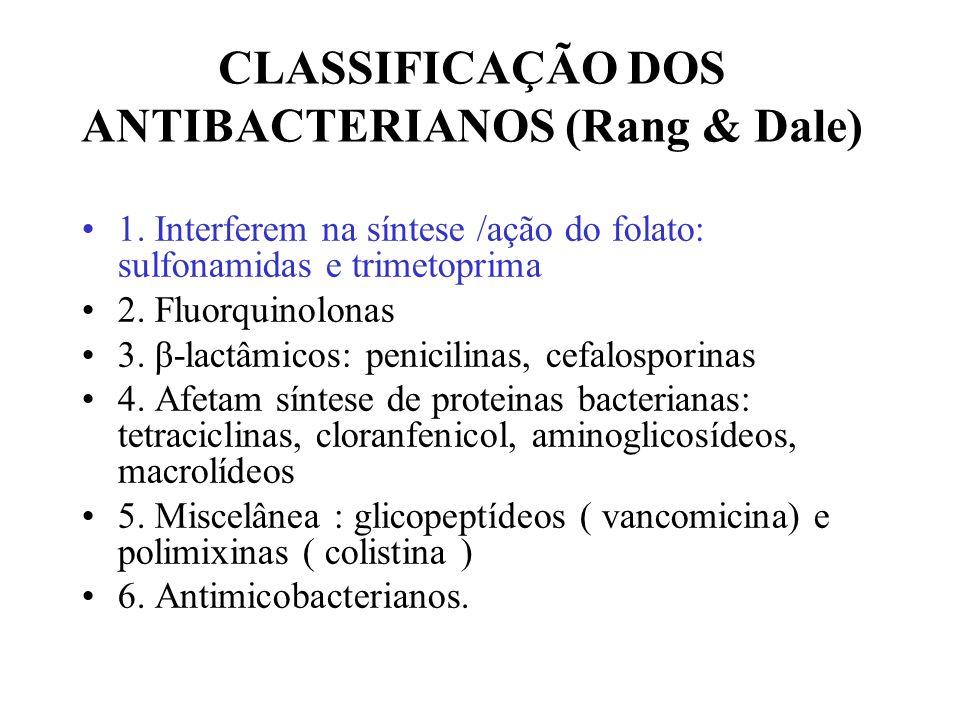 CLASSIFICAÇÃO DOS ANTIBACTERIANOS (Rang & Dale) 1. Interferem na síntese /ação do folato: sulfonamidas e trimetoprima 2. Fluorquinolonas 3. β-lactâmic