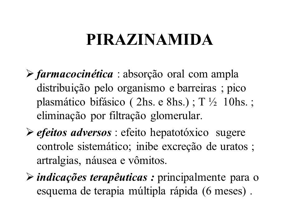 PIRAZINAMIDA farmacocinética : absorção oral com ampla distribuição pelo organismo e barreiras ; pico plasmático bifásico ( 2hs. e 8hs.) ; T ½ 10hs. ;