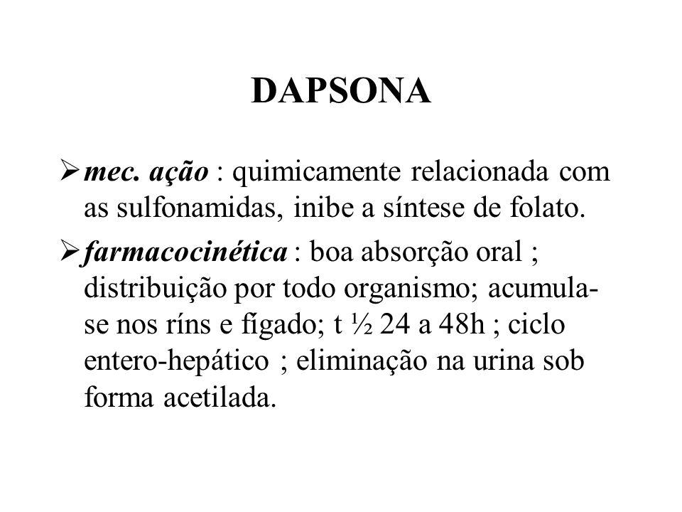 DAPSONA mec. ação : quimicamente relacionada com as sulfonamidas, inibe a síntese de folato. farmacocinética : boa absorção oral ; distribuição por to
