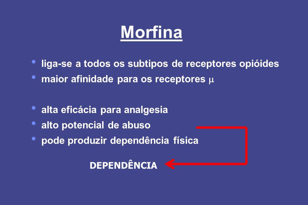 Morfina liga-se a todos os subtipos de receptores opióides maior afinidade para os receptores alta eficácia para analgesia alto potencial de abuso pod