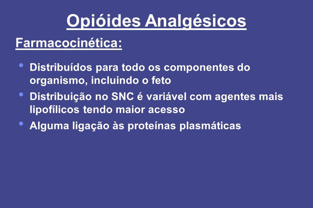 Opióides Analgésicos Distribuídos para todo os componentes do organismo, incluindo o feto Distribuição no SNC é variável com agentes mais lipofílicos