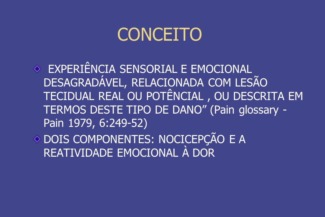 CONCEITO EXPERIÊNCIA SENSORIAL E EMOCIONAL DESAGRADÁVEL, RELACIONADA COM LESÃO TECIDUAL REAL OU POTÊNCIAL, OU DESCRITA EM TERMOS DESTE TIPO DE DANO (P