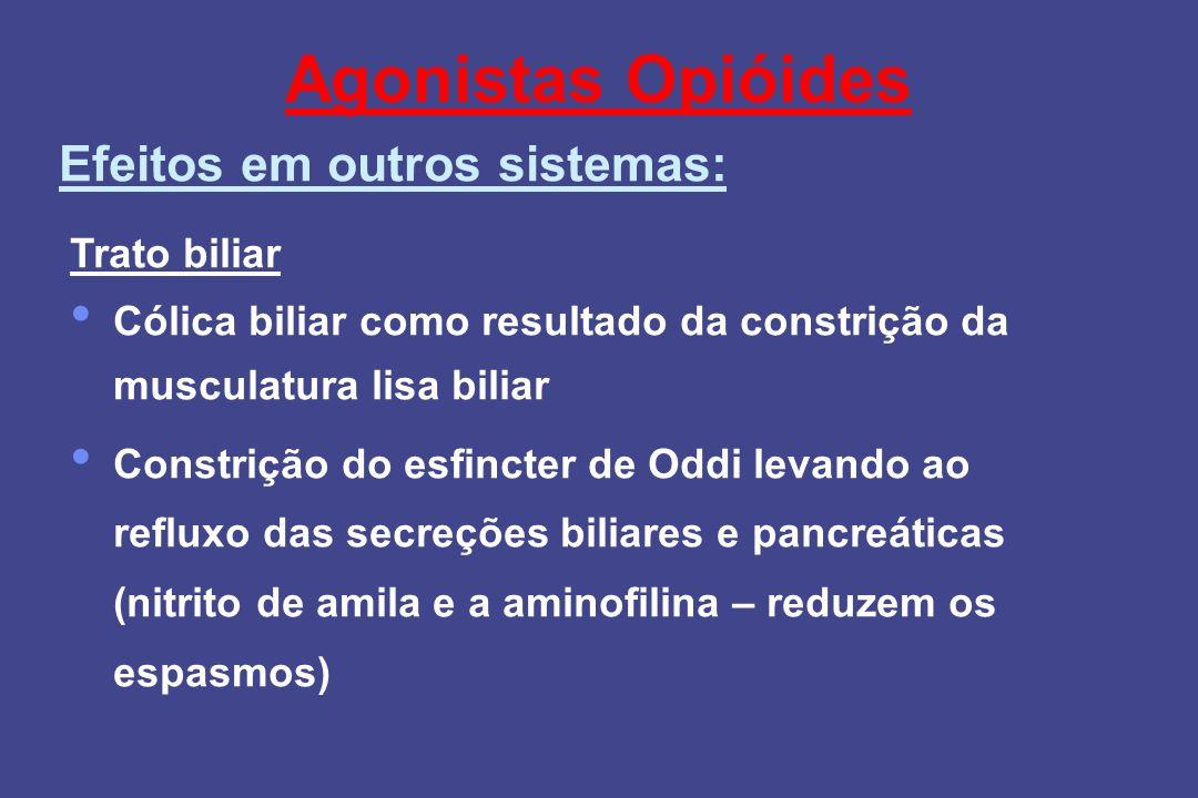 Agonistas Opióides Trato biliar Cólica biliar como resultado da constrição da musculatura lisa biliar Constrição do esfincter de Oddi levando ao reflu