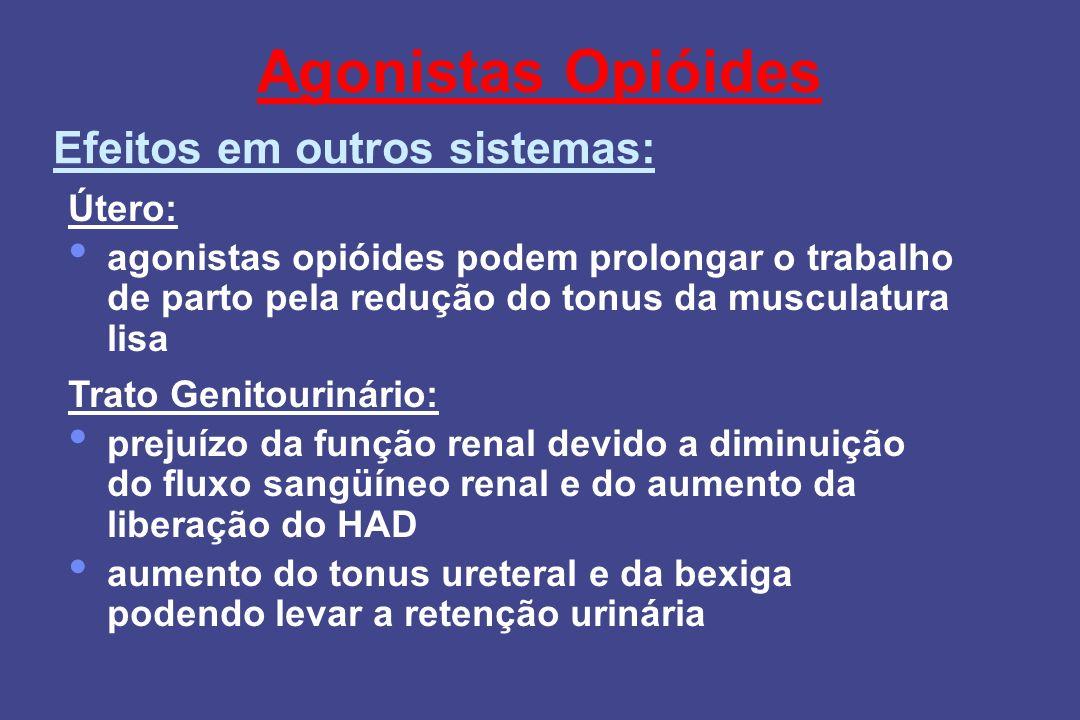 Agonistas Opióides Útero: agonistas opióides podem prolongar o trabalho de parto pela redução do tonus da musculatura lisa Trato Genitourinário: preju