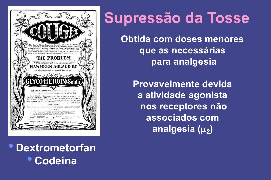 Supressão da Tosse Obtida com doses menores que as necessárias para analgesia Provavelmente devida a atividade agonista nos receptores não associados