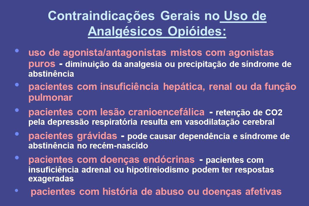 Contraindicações Gerais no Uso de Analgésicos Opióides: uso de agonista/antagonistas mistos com agonistas puros - diminuição da analgesia ou precipita